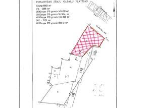 Продают землю в Риге, Кенгарагсе 425486